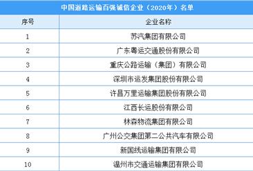 2020年中国道路运输百强诚信企业名单:苏汽集团/粤运交通等上榜(附名单)