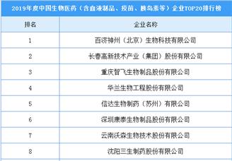 2019年度中国生物医药企业排行榜(TOP20)