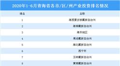 2020上半年青海省各市/区/州产业投资排名:海西蒙古族藏族自治州产业投资最活跃