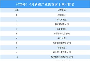 2020上半年新疆产业投资前十城市排名(产业篇)