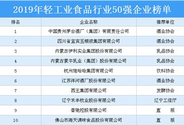 2019年轻工业食品行业50强企业排行榜