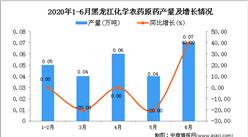 2020年6月黑龙江化学农药原药产量及增长情况分析