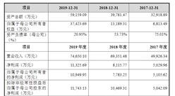 深圳市仙迪化妆品首次发布在创业板上市 上市主要存在风险分析