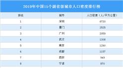 2019年中国15个副省级城市人口密度排行榜:深圳第一 广州第三(图)