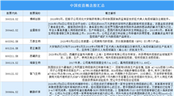 新冠肺炎疫苗概念股走强 中国疫苗概念股汇总(图)