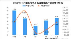 2020年6月浙江省农用氮磷钾化肥产量及增长情况分析