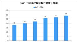 2020年中國硅烷行業存在問題及發展前景分析