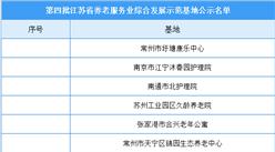 江蘇省第四批養老服務業綜合發展示范基地名單出爐(附完整名單)