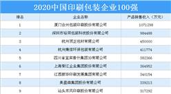 2020年中國印刷包裝企業100強排行榜