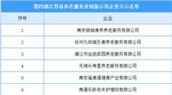江苏省第四批养老服务业创新示范企业名单出炉:9家企业入选(附名单)
