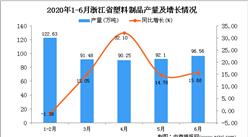 2020年6月浙江省塑料制品产量及增长情况分析