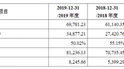 北京中亦安圖科技首次發布在創業板上市 上市主要存在風險分析(圖)