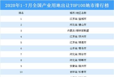 产业地产投资情报:2020年1-7月全国产业用地出让top100地市排名(产业篇)