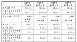 广东佳奇科技教育首次发布在创业板上市  上市主要存在风险分析(图)