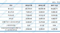 江苏晶雪节能科技首次发布在创业板上市  上市主要存在风险分析(图)