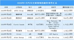 2020年7月汽车交通领域投融资情况分析:小鹏汽车受资本青睐(图)