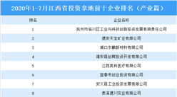 产业地产投资情报:2020年1-7月江西省投资拿地前十企业排行榜(产业篇)