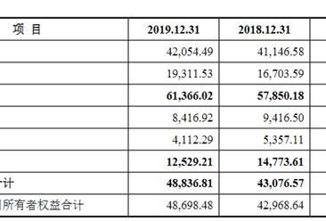 四川新闻网传媒(集团)首次发布在创业板上市  上市存在风险分析(附图)