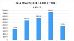 2020年中国精密减速器市场现状及发展趋势预测分析