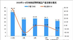 2020年1-6月河南省塑料制品产量为127.57万吨 同比下降23.03%