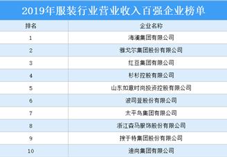2019年中国服装行业营业收入百强企业排行榜