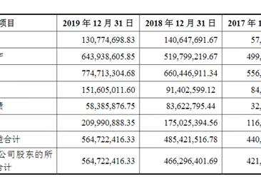 宁夏晓鸣农牧首次发布在创业板上市  上市存在风险分析(附图)