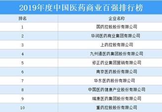 2019年度中国医药商业百强排行榜
