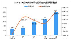 2020年6月河南省包装专用设备产量及增长情况分析