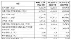 曼卡龙珠宝首次发布在创业板上市 上市存在风险分析(附图)