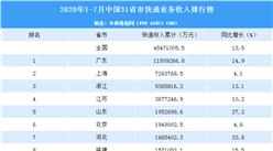 2020年1-7月中国31省市快递业务收入排行榜