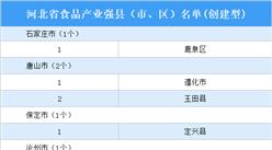 河北省食品产业强县(市、区)名单出炉:共30个县(区)入选(附名单)