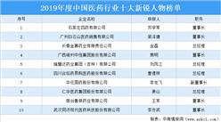 2019年度中国医药行业十大新锐人物榜单:石家庄四药董事长苏学军等上榜
