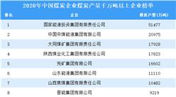 2020年中国煤炭企业煤炭产量千万吨以上企业榜单