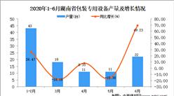 2020年6月湖南省包装专用设备产量及增长情况分析