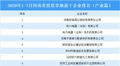 产业地产投资情报:2020年1-7月河南省投资拿地前十企业排行榜(产业篇)