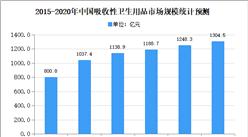 2020年中国吸收性卫生用品市场现状及发展趋势预测分析