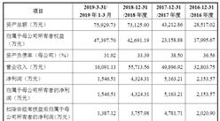 深圳市有方科技首次发布在科创板上市  上市主要存在风险分析(图)