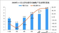 2020年1-7月天津市彩色电视机产量为29.28万吨 同比下降12.15%