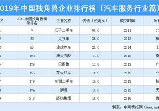 2019年中国独角兽企业排行榜(汽车服务行业篇)