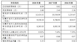 深圳市杰普特光电首次发布在科创板上市 上市主要存在风险分析(图)