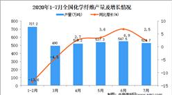 2020年1-7月全國化學纖維產量為3309.9萬噸 同比下降2.4%