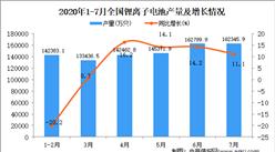 2020年1-7月全國鋰離子電池產量統計分析