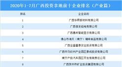 产业地产投资情报:2020年1-7月广西投资拿地前十企业排行榜(产业篇)