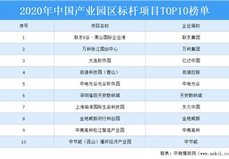 2020年中国产业园区标杆项目TOP10排行榜