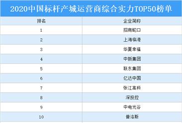 2020年中国标杆产城运营商综合实力TOP50排行榜