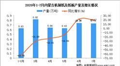 2020年7月内蒙古机制纸及纸板产量及增长情况分析
