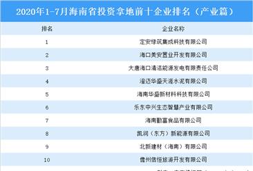 产业地产投资情报:2020年1-7月海南省投资拿地前十企业排名(产业篇)