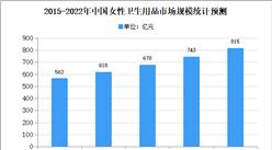 2020年中国女性卫生用品市场现状及发展趋势预测分析