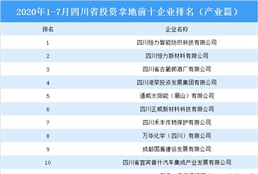 产业地产投资情报:2020年1-7月四川省投资拿地前十企业排名(产业篇)