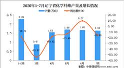 2020年7月遼寧省化學纖維產量數據統計分析